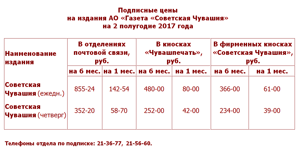 подписка советская чувашия