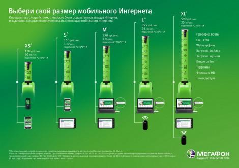 мегафон мобильный интернет новые тарифы