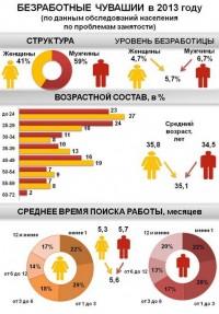 безработные инфографика2