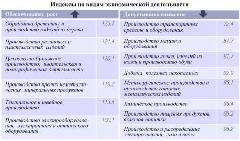 _Безымянный2