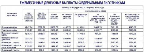 таблица_пенс