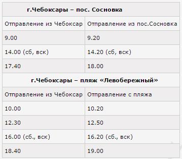 Расписание движения теплоходов Чебоксары