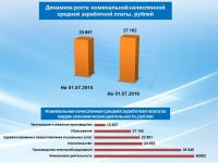 Инфографика предоставлена администрацией г. Чебоксары