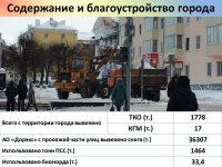 Справка с сайта cap.ru. Информация указана за период с 23 по 29 января