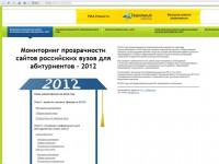 мониторинг открытости российских ВУЗов