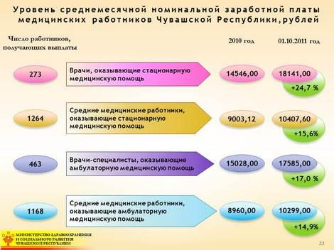 _20102011-d0b7d0b0d180d0bfd0bbd0b0d182d0b0