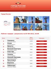 Конкурс «Город России. Национальный выбор»